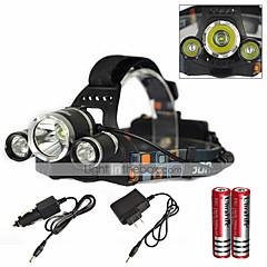 SHP-08202 Otsalamput Lippavalot LED-lamput LED 6000 Lumenia 1 Tila Cree XM-L T6 Kyllä Ladattava Vedenkestävä Erityiskevyet varten