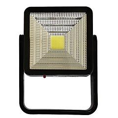 광장 휴대용 태양 광 랜턴 비상 주도 야외 캠핑 램프 방수의 USB 충전식 편리한 조명 램프 ramdon 색상