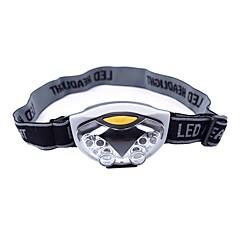 Hoofdlampen LED 500 Lumens 3 Modus LED Batterijen niet inbegrepen Lichtgewicht voor Kamperen/wandelen/grotten verkennen Dagelijks gebruik