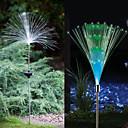 Χαμηλού Κόστους Εξωτερικές Άπλικες-2pcs Κήπος Φώτα / φώτα γκαζόν 1 LED χάντρες LED Υψηλης Ισχύος Διακοσμητικό Πολύχρωμα