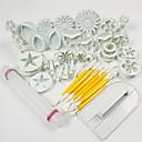 abordables Gadgets & Ustensiles de Cuisine-Outils de cuisson ABS Cake Decorating / Ustensile de Cuisine / Mode Gâteau / Petit gâteau / Cupcake Outil de pâtisserie