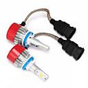 hesapli Araba Sis Lambaları-H8 / H11 / H9 Araba Ampul Entegre LED 3600lm LED Kafa Lambası