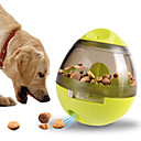 cheap Bathroom Gadgets-0.1 L Dogs / Cats Feeders Pet Bowls & Feeding Trainer / Outdoor / Travel Red / Green