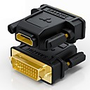 cheap HDMI Cables-Samzhe HDMI 2.0 Adapter, HDMI 2.0 to VGA Adapter Male - Male 1080P