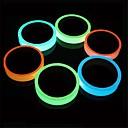 ieftine Becuri LED Glob-1 bandă de bandă luminată cu bandă luminată cu durată lungă de viață