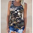 ieftine Cercei-Pentru femei Mărime Plus Size Tank Tops De Bază - camuflaj Imprimeu Roz Îmbujorat