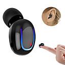 رخيصةأون مكبرات الصوت-Q13 اللاسلكية 5.0 في الأذن الصغيرة مصغرة الرياضية الفاصلة سماعة بلوتوث