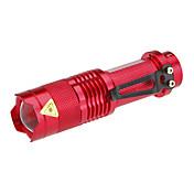 SK68 LED Lommelygter LED 200lm 1 lys tilstand Zoombare / Justerbart Fokus / Oppladbar Camping / Vandring / Grotte Udforskning Rød / Grønn