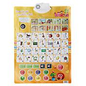 와 아랍어 아기의 학습 차트는 교육 장난감 소리