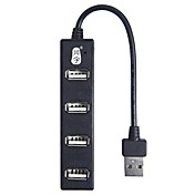 KAWAU USB 4 Profesional Compacto