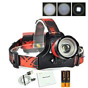 Boruit® B13 Hodelykter 1500lm lm 3 Modus LED med batterier og USB-kabel Profesjonell Justerbar Høy kvalitet Camping / Vandring / Grotte