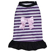 cheap -Cat Dog Dress Dog Clothes Stripe Purple Cotton Costume For Pets Women's Casual/Daily Fashion