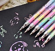 Пластик - Шариковые ручки