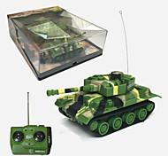 танк Машинка на радиоуправлении Готов к использованиютанк Пульт управления/Передатчик Зарядное устройство Инструкция Батарея для