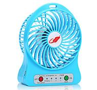 Недорогие -Senkama напольный миниый многофункциональный портативный usb перезаряжаемые вентилятор w / led свет