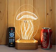 Недорогие -1 комплект из 3-х цельных деревянных светодиодных ламп накаливания с подсветкой