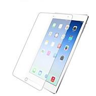 iPad-screenprotectors