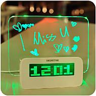olcso LED éjszakai világítás-1 db Éjjeli fény Kék Zöld Fehér USB