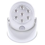 olcso -1db 400 lm E11 Süllyesztett 7 led Integrált LED Érzékelő Infravörös érzékelő Hideg fehér AkkumulátorV