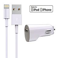 お買い得  HXINH®-チャージャーキット 車用充電器 Other 1 USBポート ケーブル付き For iPhone(5V , 1A)