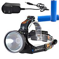Hodelykter Frontlykt LED lm 3 Modus - Oppladbar Super Lett Ekstra Kraftig Mulighet for demping til Camping/Vandring/Grotte Udforskning