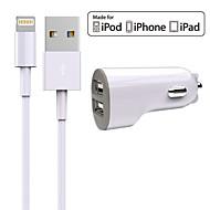 充電器キット車の充電器iphoneのためのipadのためのケーブルの2つのusbのポート8 7 s8 s7 s7(5v、2.4a)