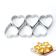 abordables Under $0.99-puede decimoquinto corazón de molde para galletas metal / cumpleaños / año nuevo / diy