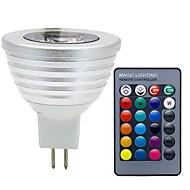Deko-Glühbirnen
