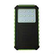Недорогие Портативные аккумуляторы-12000mAh Power Bank Внешняя батарея 5 Зарядное устройство Подсветка Зарядка от солнца Защита от влаги LED