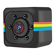 Sistemas CCTV