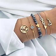 Armbänder in Rotgold