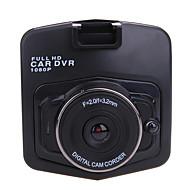 Видеорегистраторы для авто