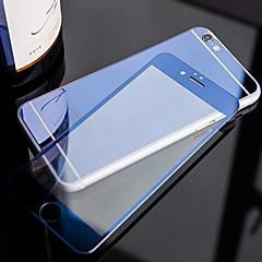 Недорогие Защитные пленки для iPhone 6s / 6-Защитная плёнка для экрана для Apple iPhone 7 Plus / iPhone 6s Plus / iPhone 6 Plus Закаленное стекло 1 ед. Защитная пленка для экрана и задней панели HD / Взрывозащищенный / iPhone 6s / 6