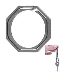 Fura nyolcszögletű titán ötvözet kulcstartó - szürke