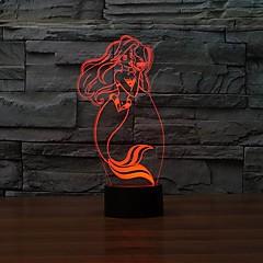 お買い得  LED アイデアライト-1枚 3Dナイトライト 調光可能 USB 多色 プラスチック 1ライト 電池が含まれていません 23.0*17.0*4.5cm