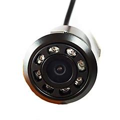 Недорогие Камеры заднего вида для авто-Автомобильный видеорегистратор Экран Автомобильный видеорегистратор