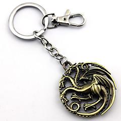 Mai multe accesorii Inspirat de Game of Thrones Cosplay Anime Accesorii Cosplay breloc Auriu Aliaj