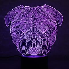 お買い得  LED アイデアライト-1枚 3Dナイトライト 多色 USB 自動タイプ 調光可能 防水 変色