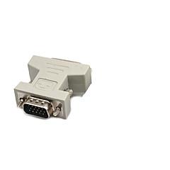 Недорогие DVI-DVI Адаптер, DVI to VGA Адаптер Male - Female 720p Никелированная сталь 800 Мб/сек.