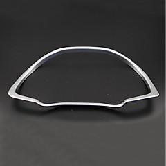 Недорогие Приборы для проекции на лобовое стекло-автомобильный Центровые стековые обложки Всё для оформления интерьера авто Назначение Hyundai 2015 Новый Тусон