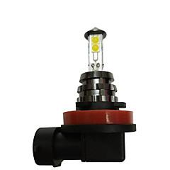 Недорогие Противотуманные фары-Автомобиль Лампы 140W Высокомощный LED Светодиодная лампа Противотуманные фары