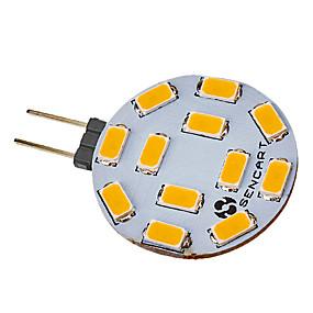 LED & Verlichting