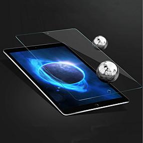 halpa iPad-suojakalvot-Cooho Näytönsuojat varten Apple iPad Pro 12.9'' Karkaistu lasi 1 kpl Näytönsuoja Teräväpiirto (HD) / 9H kovuus / 2,5D pyöristetty kulma