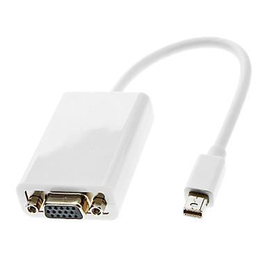MacBook Air / MacBook Pro / iMac / Mac Mini (0,3 M) için VGA Kadın Kablosu Beyaz için Thunderbolt Bay