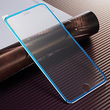 Недорогие Защитные пленки для iPhone 6s / 6 Plus-Защитная плёнка для экрана для Apple iPhone 6s / iPhone 6 Закаленное стекло / Титановый сплав 1 ед. Защитная пленка для экрана / iPhone 6s Plus / 6 Plus / iPhone 6s / 6