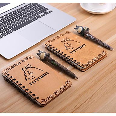 Kreatív notebookok Üzlet Slatki