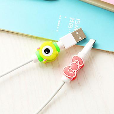 Cartoon Cable Protector(1 PCS)