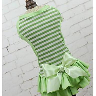 Câine Rochii Îmbrăcăminte Câini Dungi Verde Bumbac Costume Pentru animale de companie Vară Bărbați / Pentru femei Casul / Zilnic / Modă