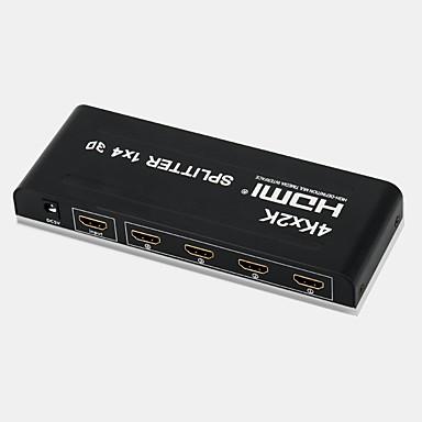 HDMI 1.4 Despărțitoare, HDMI 1.4 to HDMI 1.4 Despărțitoare Damă-Damă