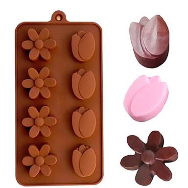 Ciocolatiu